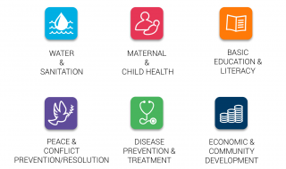 6 areas of humanitarian focus